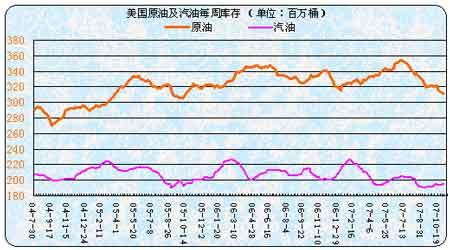 投资报告:现货补涨给沪油注入新的动能