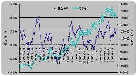 投资报告:现货补涨给沪油注入新的动能(2)