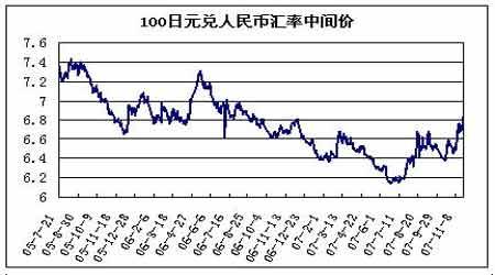 内外胶市止跌短期仍将震荡(2)