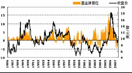 郑糖:需求市场回暖糖价逐渐起稳