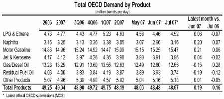 原油看涨100美元国内燃油期货仍以做多为主(3)