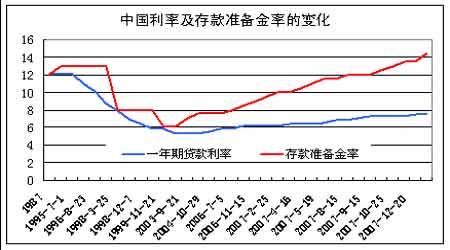 年度报告:供求紧平衡铜价仍将高位运行(2)