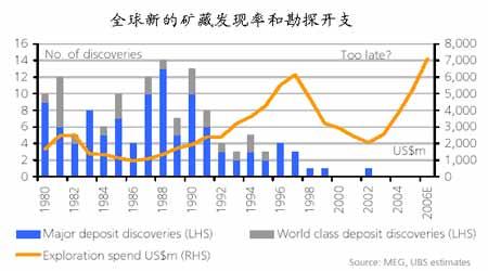 年度报告:供求紧平衡铜价仍将高位运行(4)