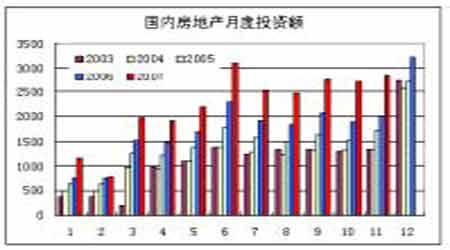 年度报告:供应过剩将使未来锌价保持疲弱态势(4)