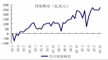 年度报告:农产品价格整体水平抬高是确定趋势(8)