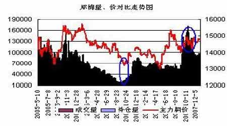 棉花年报:波段涨跌完成轮回战略做多机会来临(2)