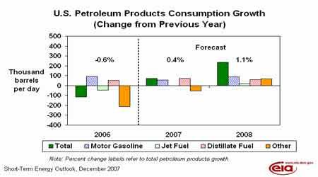 年度报告:原油演绎超级牛市美国大选或成拐点(2)