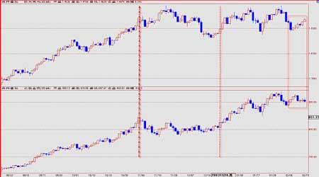 黄金价格高位振荡需要警惕下行风险(2)