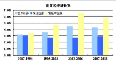 年度报告:褪去神华 油价重回理性运行区域(2)