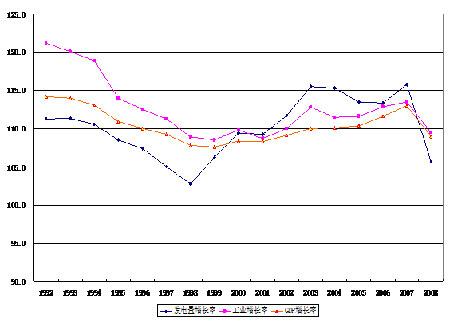 店铺用电量统计图-张立群 正确看待用电量负增长与经济正增长