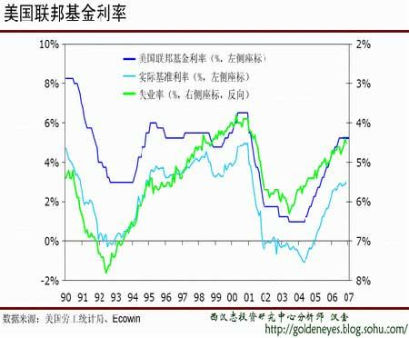 西汉志金评:金价小幅回调中线继续看涨