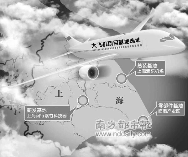 """""""大飞机概念股"""""""