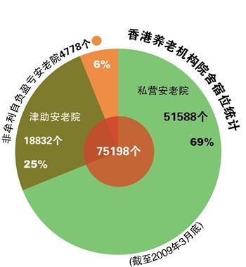 香港人口老化_海外看中国 环球网 海外看中国 环球网