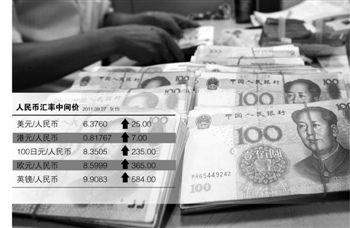 跨市场套利潮涌 人民币中间价兑五大货币全线