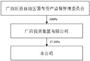 桂林集琦药业股份有限公司股份变动暨新增股份上市公告书