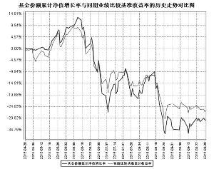 鹏华改革红利股票型证券投资基金更新的招募说