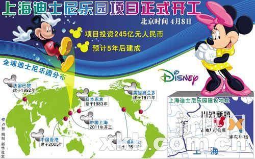 上海迪士尼动工 能否走出项目赔钱乐园赚钱怪圈
