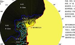 鲅鱼圈雷达图