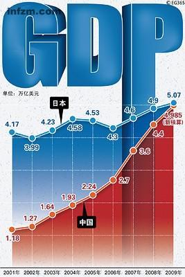 中国转型可借鉴日本低碳经济经验(图)