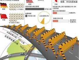 """收费公路政策始末:广东先提出""""收费还贷""""设想"""