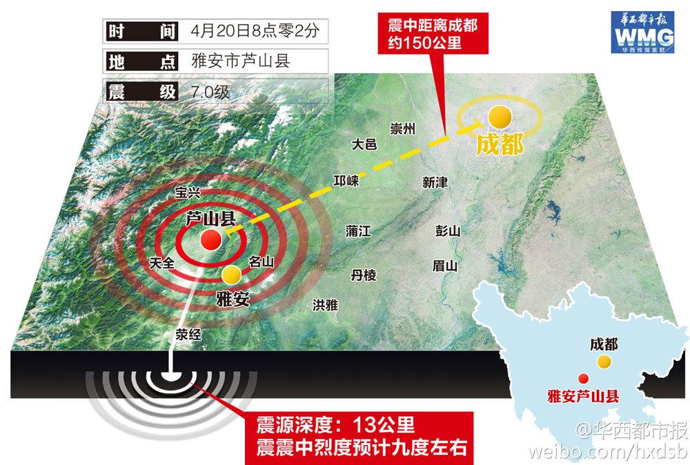 图解雅安7.0级地震