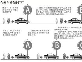 北京出租车支持合乘