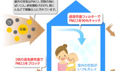 """日本房地产商也盯准商机,开始推出具有""""防PM2.5""""功能的住宅。"""