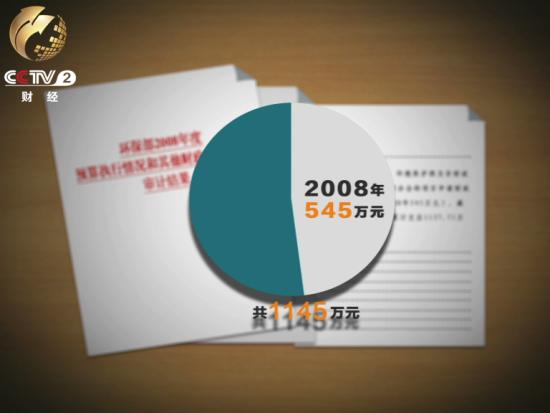 2009年9月,审计署颁布的环保部2008年度估算履行情况和其余财务出入状况审计后果显现,从人事到资产,中华环保结合会的暗地里到处有环保部的身影