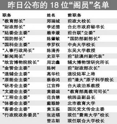 """马英九点名台联党人士接掌""""陆委会""""(图)"""