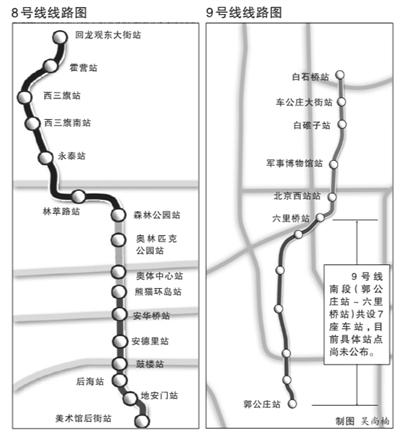 北京6号线等4条地铁2012年全线通车