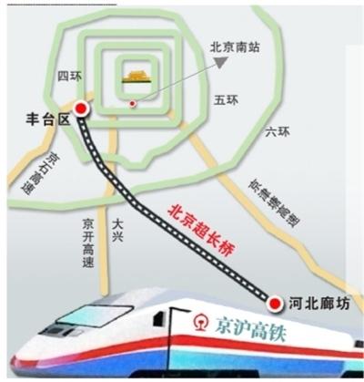 北京将建西四环直通河北廊坊超长铁路桥