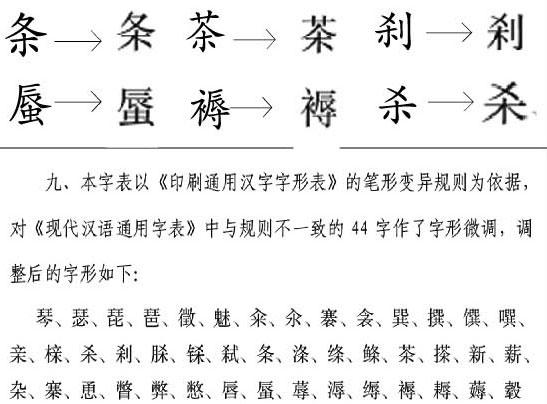 国家语委官员称44汉字微调不会影响生活