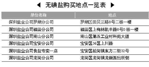 这些地方可以买到不含碘食盐 盐务局表示深圳