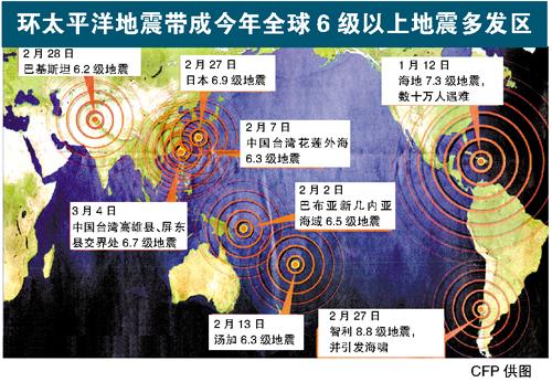 最近地震频发,专家称不是2012的预兆