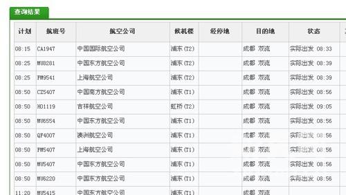 暴雨延误航班后续:上海,成都起降航班恢复正常