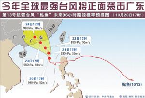 台风鲇鱼可能严重影响深圳明日将出现大风暴雨