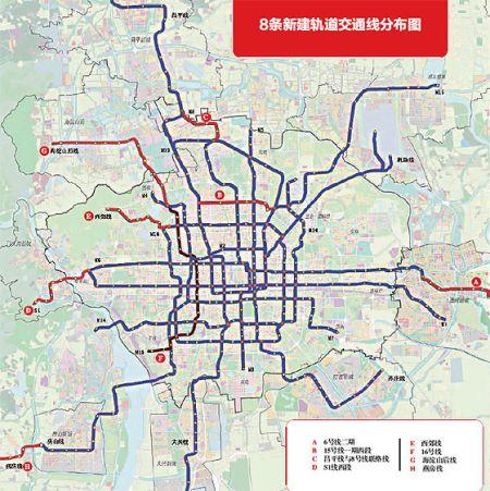 北京新建8条地铁交通图