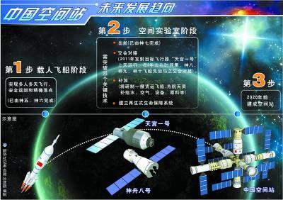 中国人的飞天梦走到了新的历史起点。