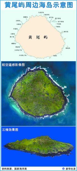 黄尾屿周边海岛示意图