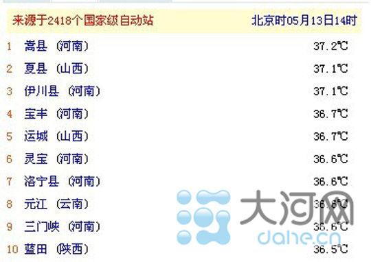 洛宁宜阳伊川嵩县哪个GDP高_邯郸哪个区县最富 最新GDP排名,没想到第一名是