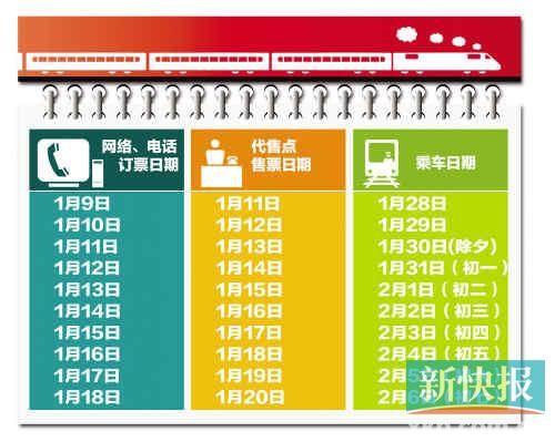 2014年春运购票日历(注:上为日 (500x399); 2014年春运购票日历(注:上