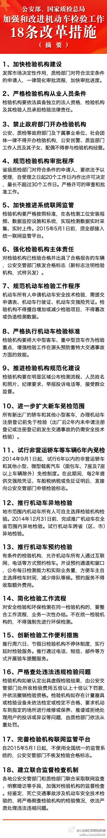 车检改革18项新政