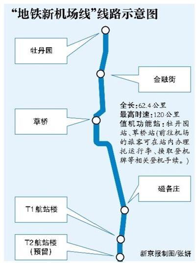 北京新机场地铁4年后与新机场同期开通