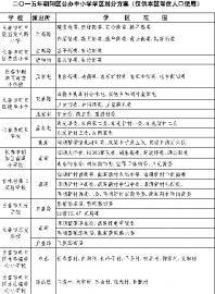 长春市朝阳区中小学学区公示石鼻小学图片