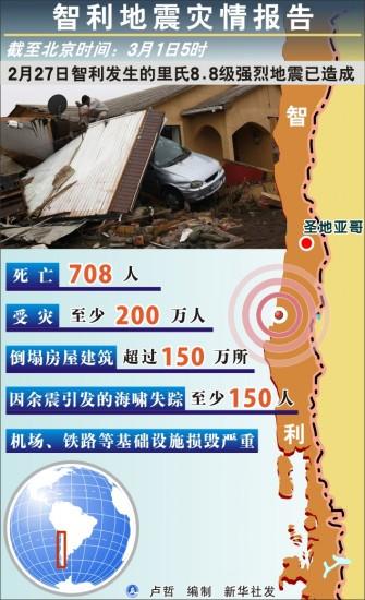 图文:智利地震灾情报告