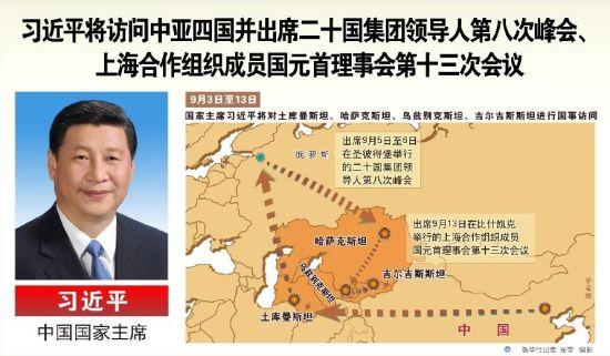 习近平访问中亚4国行程