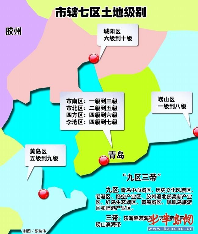 青岛七区基准地价拟上调 最高涨幅达241%(图)