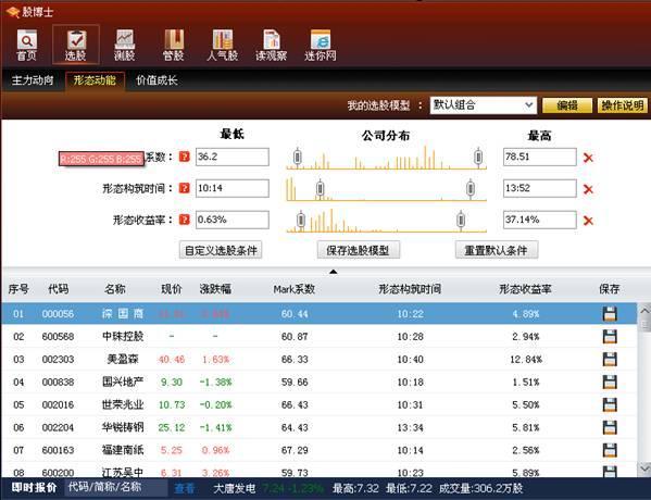 股博士_常见问题股博士股票在线软件