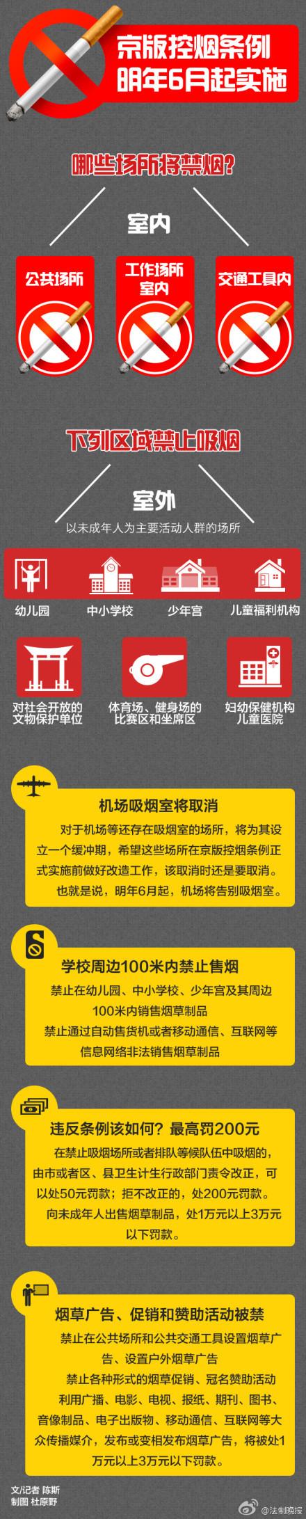 中国控烟可能面临阻力远期利益大于现实成本