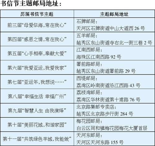 第十二届广州市中小学生分数节正式启动书信六小学方程解年级图片